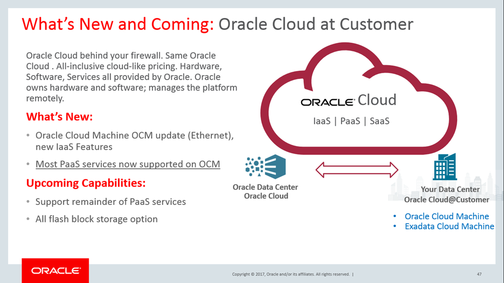 Oracle | PaaS Community Blog | Page 2